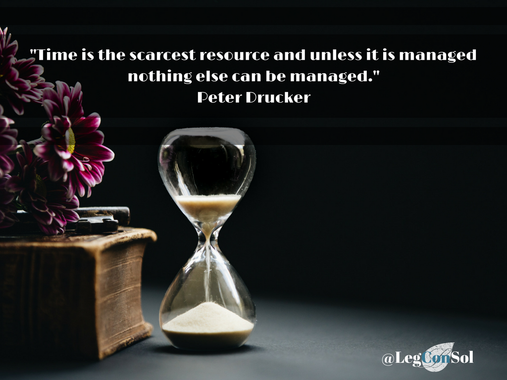 Time is the scarcest resource and unless it is managed nothing else can be managed.~ Peter Drucker